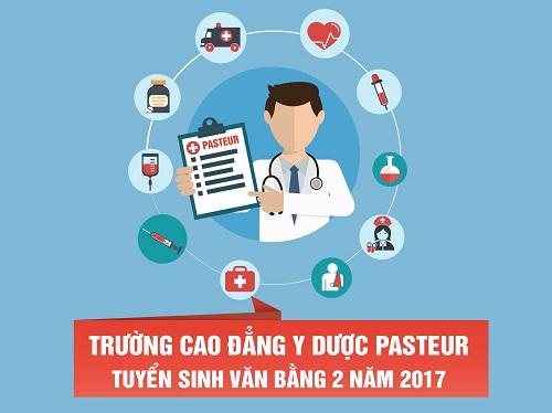 Trường Cao đẳng Y Dược Pasteur tuyển sinh Văn bằng 2