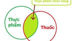 phan-biet-thuc-pham-chuc-nang-va-thuoc